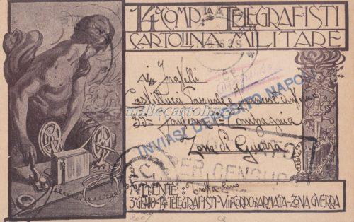 Cartolina Postale TELEGRAFISTI
